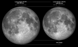 Lunar perigee and apogee apparent size compari...