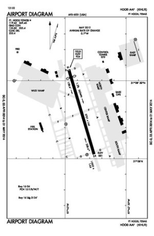 File:Airport Diagram of KHLR (HLR) – Hood Army AirfieldPDF  Wikipedia