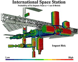 NASA's illustration showing high impact risk a...