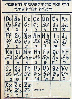 English: Bukhori latin alphabet (1930)