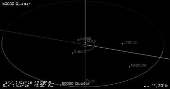 Quaoar orbit
