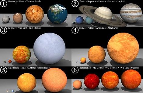قائمة أكبر النجوم ويكيبيديا