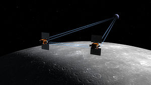 GRAIL lunar probes