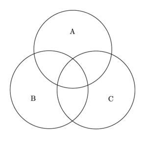 Venn diagram ABC BW