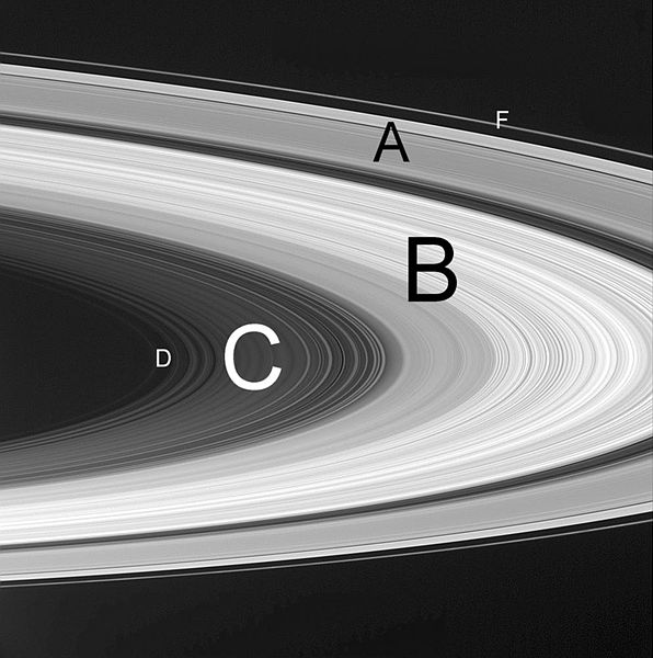 File:Saturn's ring plane.jpg