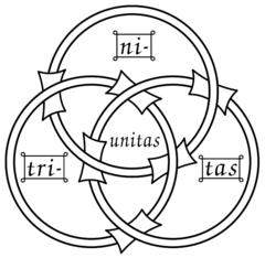 Trinity symbol [image]