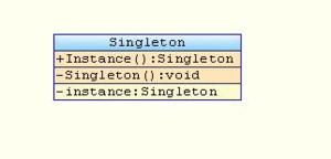 Singleton classdia