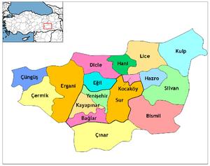 Districts of Diyarbakır