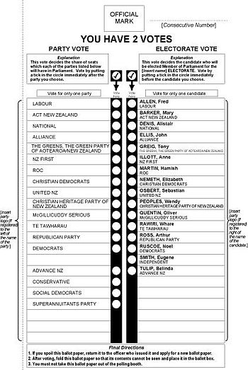 The prescribed voting form for mixed-member pr...