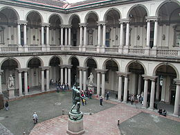 Musei Di Milano Wikipedia