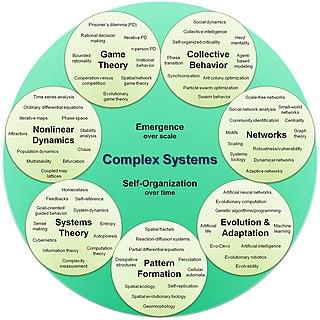 https://i1.wp.com/upload.wikimedia.org/wikipedia/commons/thumb/d/de/Complex_systems_organizational_map.jpg/320px-Complex_systems_organizational_map.jpg