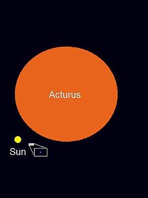 Arcturus-sun