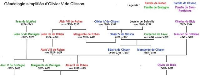 Fichier:Généalogie Clisson.jpg