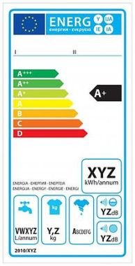 lodówka klasy A+ - etykieta energetyczna