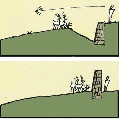 File:Ha ha wall diagram.jpg