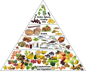 Healthy nutrition pyramid with 7 to 9 servings...
