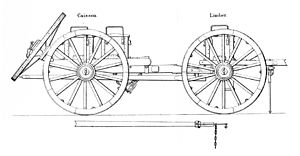 Line engracing of a caisson used in American C...