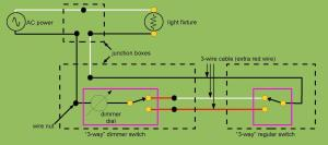 File:3way dimmer switch wiringpdf  Wikimedia Commons