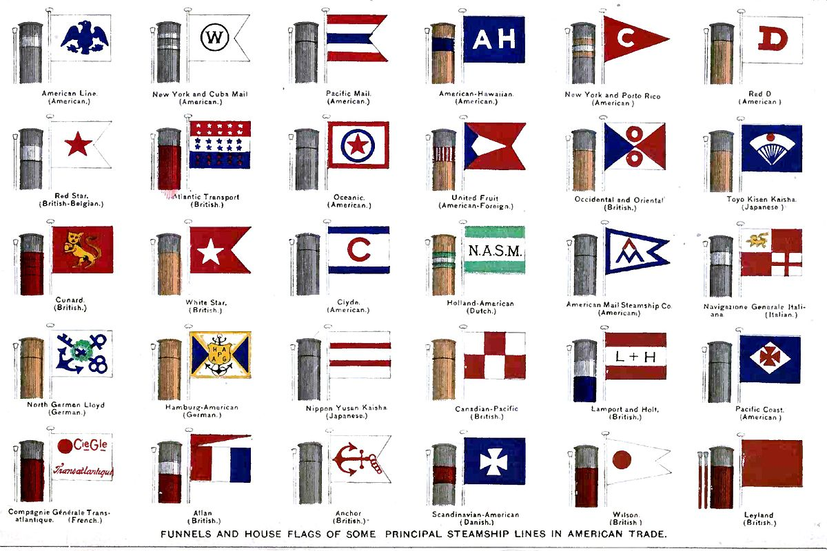 Maritime Flags Wikimedia Commons