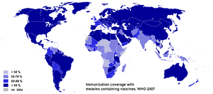 English: Immunization coverage with measles co...