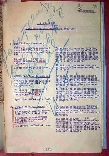 Top secret. List of the arrested at the NKVD. ...