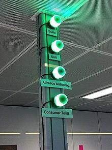 Build Light Indicator Wikipedia