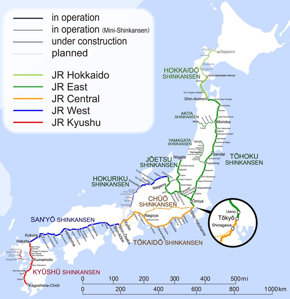 Shinkansen netwerk