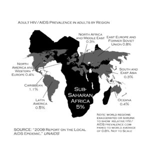 English: Diagram showing relative global AIDS ...