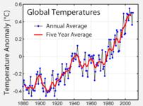 Instrumental temperature record of the last 15...