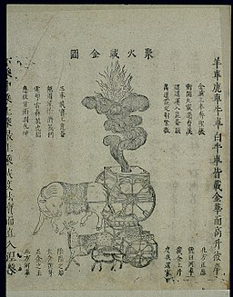Chinese woodcut; Daoist internal alchemy (7) Wellcome L0038977