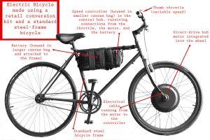 Bicicleta eléctrica  Wikipedia, la enciclopedia libre