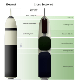 Trident Missile System external and cross sect...