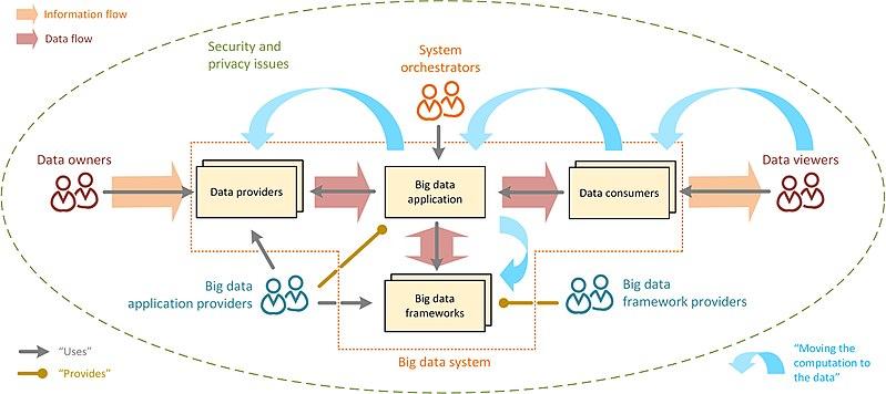 Data Security Books