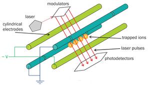 English: A diagram of the electrode arrangemen...