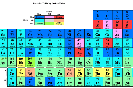 characteristics alkaline earth metals download our new free templates collection our battle tested template designs are proven to land interviews