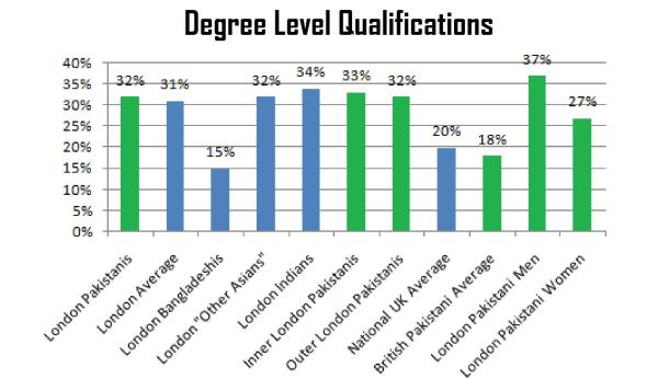 File:Degree Level Qualifications.jpg - Wikipedia