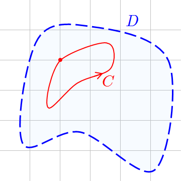 File:Morera's Theorem.png