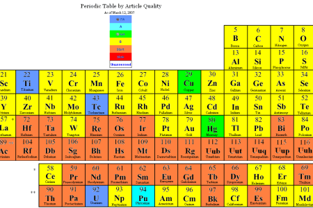 Free example letter periodic table by atomic mass new different atomic mass the documents in our library are free download for personal use feel free to download our modern editable and targeted templates urtaz