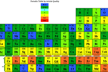 Free cover letter templates how to memorize the periodic table periodic table of the elements search and download free cover letter templates collections download for free for commercial or non commercial urtaz Images