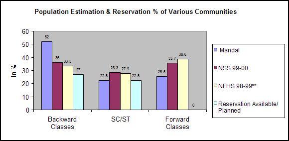 Mandal Commission - Wikipedia