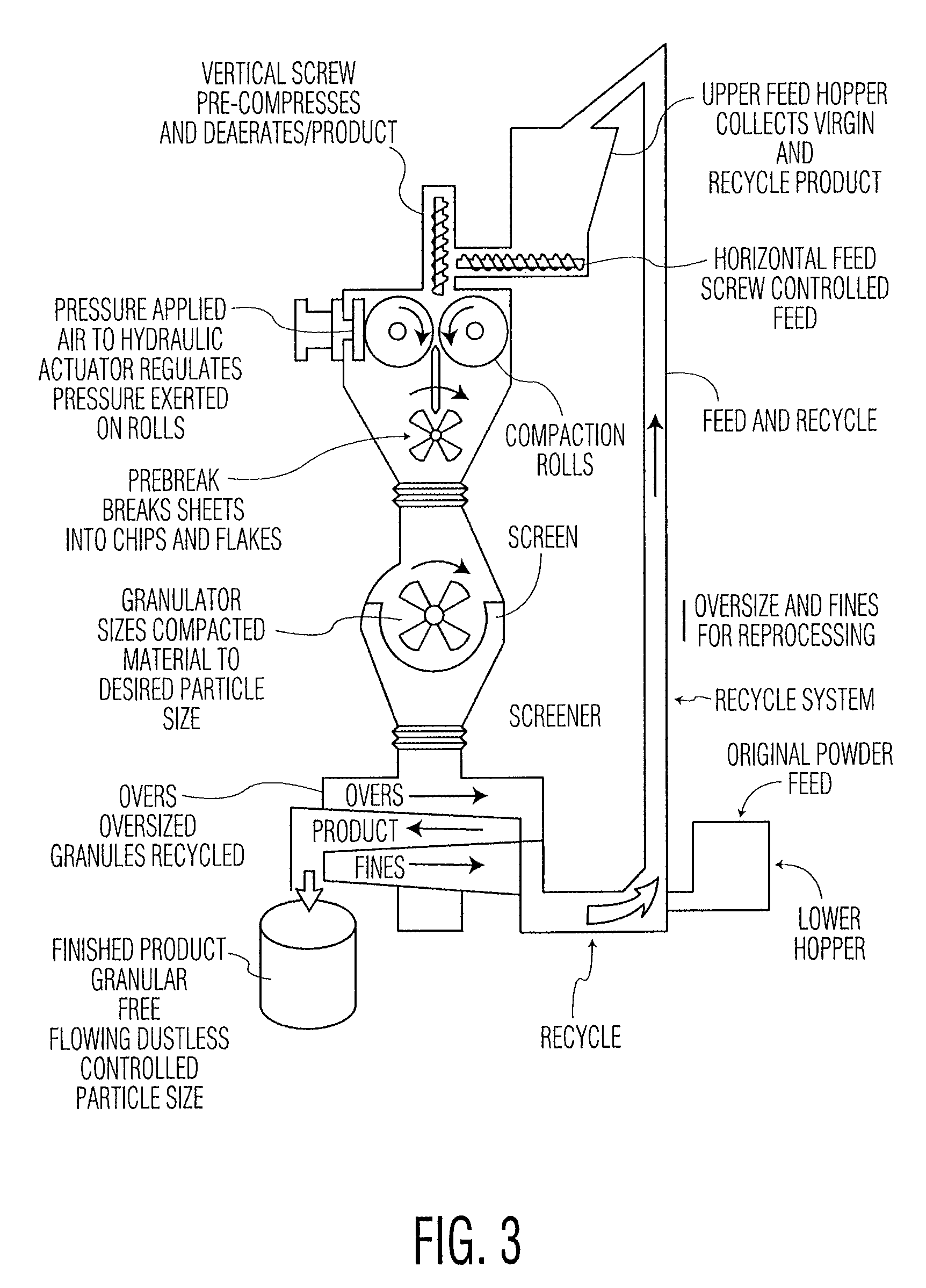 File Schematic Of A Roller Compaction System Patent