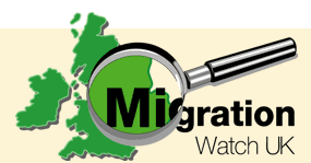 MigrationWatch UK