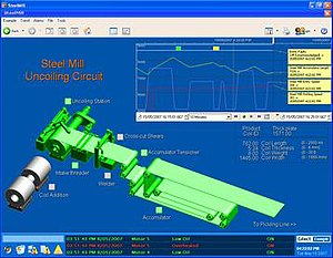 Screenshot of the steel mill demo in CitectSCA...