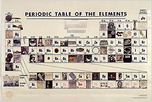 OOMD periodic Table