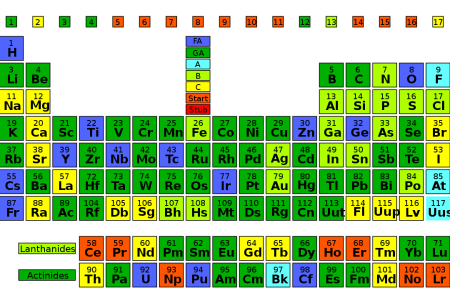 Periodic table of elements metalloids copy what are the parts of the represented in different regions of the periodic table the periodic table classification of elements video khan academy fresh periodic table of elements urtaz Gallery