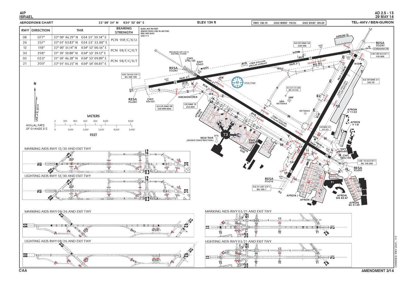 File Tlv Llbg Aerodome Chart