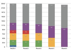 Irl Poll Final