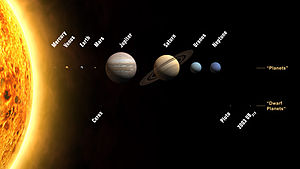 Planets 2006
