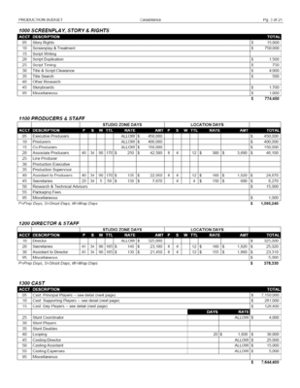 google spreadsheet marketing budget template for startups david