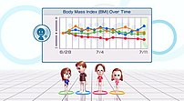 Miis as depicted in Wii Fit.